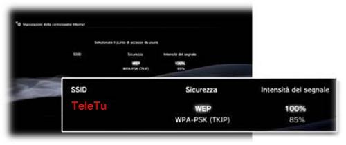 Assistenza Playstation 3 Numero Verde.Configurazione Wi Fi Playstation 3 Console Di Gioco