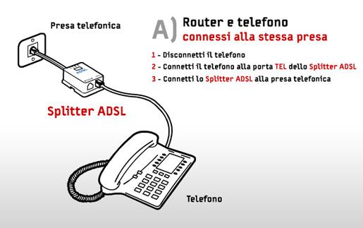 come si fa a collegare un telefono VoIP