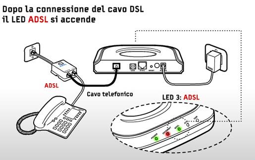 Schema Cablaggio Cavo Telefonico : Collega il router al telefono presa a muro rj