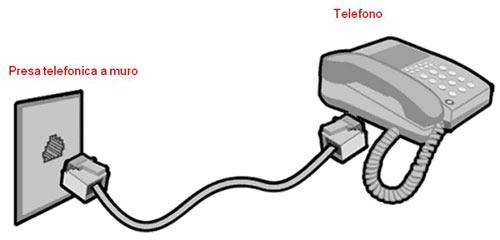Telefono tradizionale voce problematiche tecniche for Assistenza velux telefono